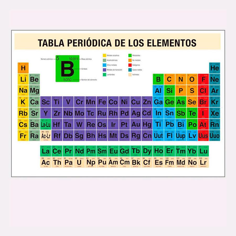 42300 mxn iva - Tabla Periodica Juegos Didacticos